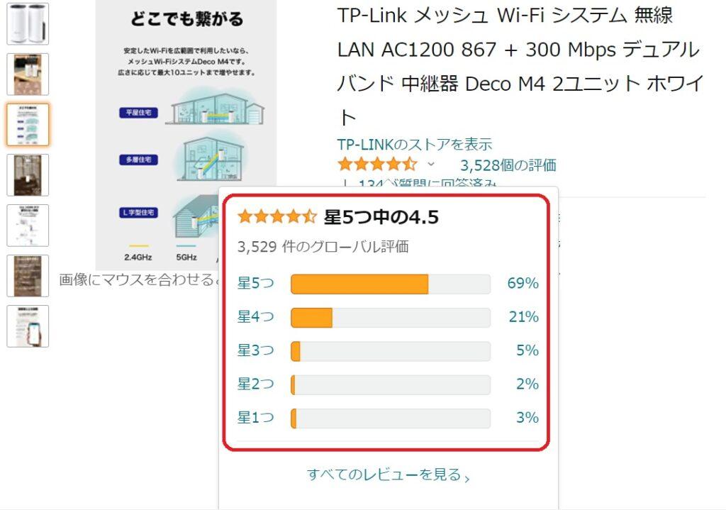 TP-Link Deco M4 AC1200 Amazon評価