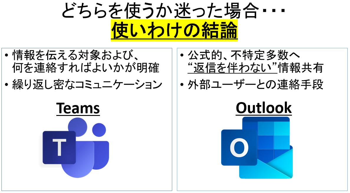 コミュニケーションツール別(Teams、Outlook)使い分けの結論